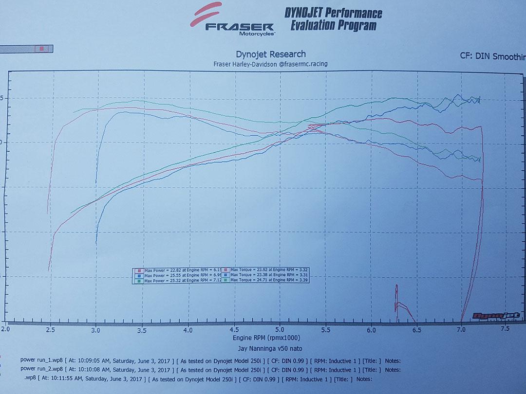 Jenn Vm9214bt Wiring Harness 16 Pin Bmw K1200lt Wiring-diagram ...